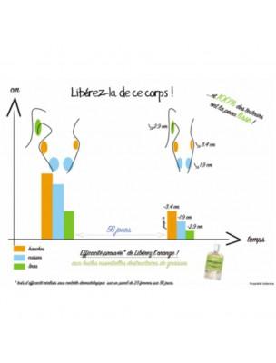 https://www.louis-herboristerie.com/17233-home_default/liberez-l-orange-lotion-minceur-100-ml-indemne.jpg