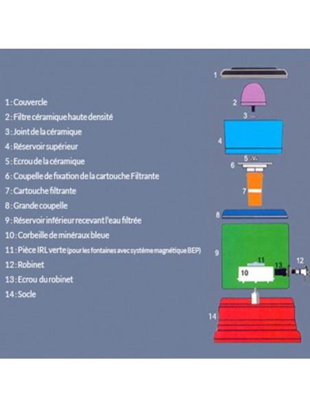 Fontaine Eva 700 PLC Noire Sans système magnétique 7 Litres - Fontaine Eva
