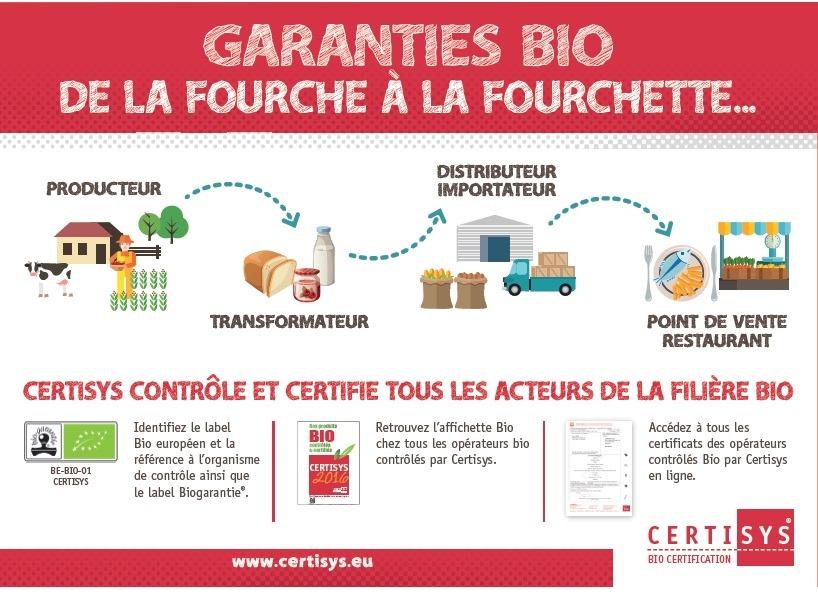herboristerie-certifiee-agriculture-biologique-louis-herboristerie